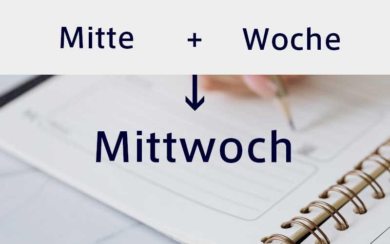 シンプルな成り立ちのドイツ語名詞